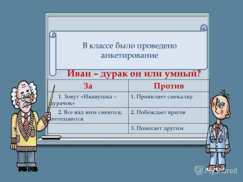 В классе было проведено анкетирование Иван – дурак он или умный? ЗаПротив 1. Зовут «Иванушка – дурачок» 1. Проявляет смекалку 2. Все над ним смеются, потешаются 2. Побеждает врагов 3. Помогает другим