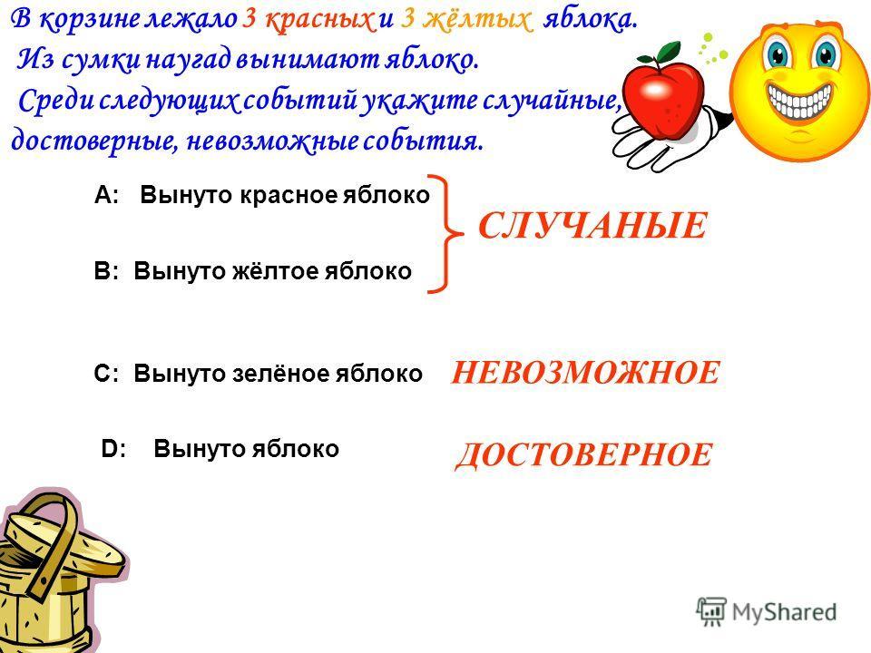 В корзине лежало 3 красных и 3 жёлтых яблока. Из сумки наугад вынимают яблоко. Среди следующих событий укажите случайные, достоверные, невозможные события. А: Вынуто красное яблоко В: Вынуто жёлтое яблоко С: Вынуто зелёное яблоко D: Вынуто яблоко СЛУ