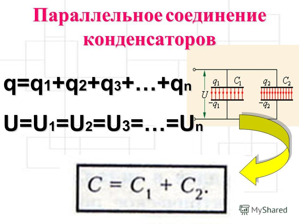 Параллельное соединение конденсаторов q=q 1 +q 2 +q 3 +…+q n U=U 1 =U 2 =U 3 =…=U n
