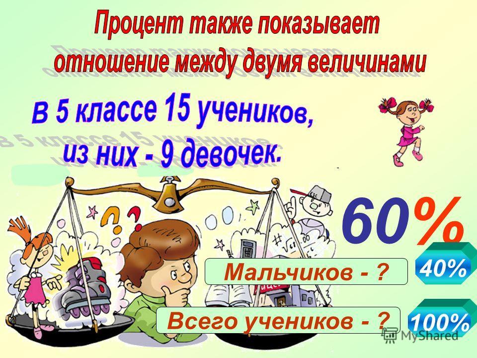 %60 Мальчиков - ? 40% Всего учеников - ? 100%