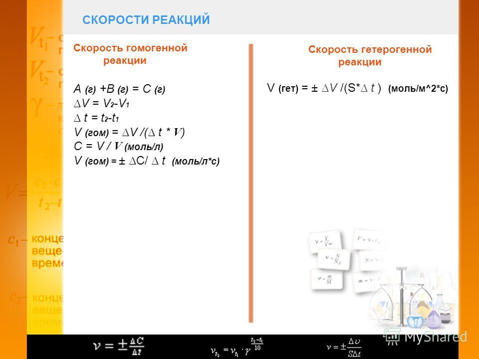 СКОРОСТИ РЕАКЦИЙ Скорость гомогенной реакции Скорость гетерогенной реакции А (г) +В (г) = С (г) V = V 2 -V 1 t = t 2 -t 1 V (гом) = V /( t * V ) С = V / V (моль/л) V (гом) = ± С/ t (моль/л*с) V (гет) = ± V /(S* t ) (моль/м^2*с)