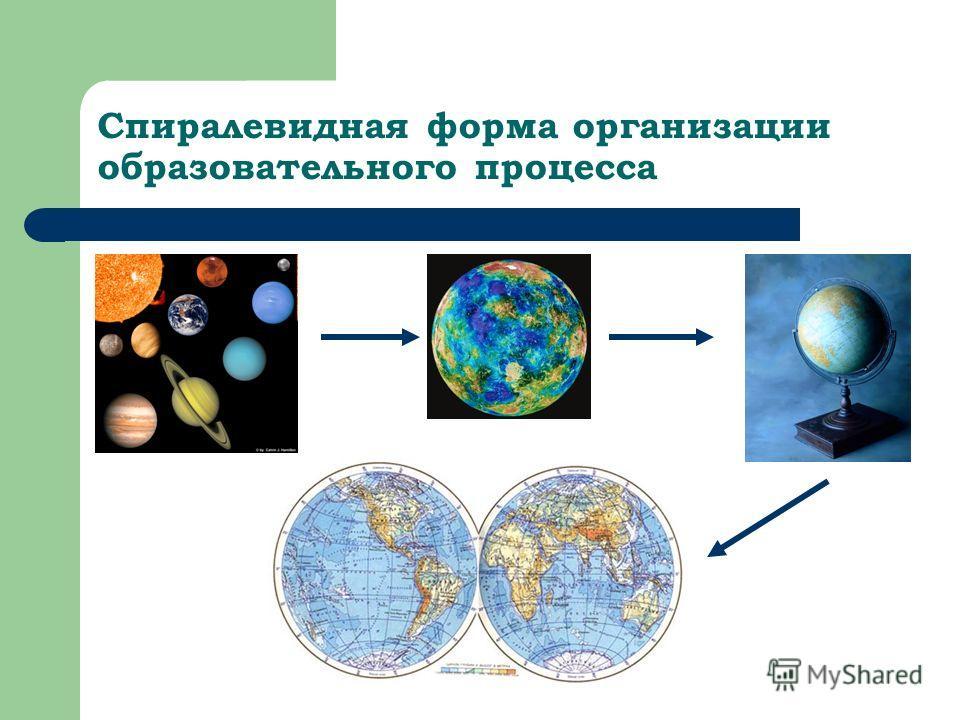 Спиралевидная форма организации образовательного процесса