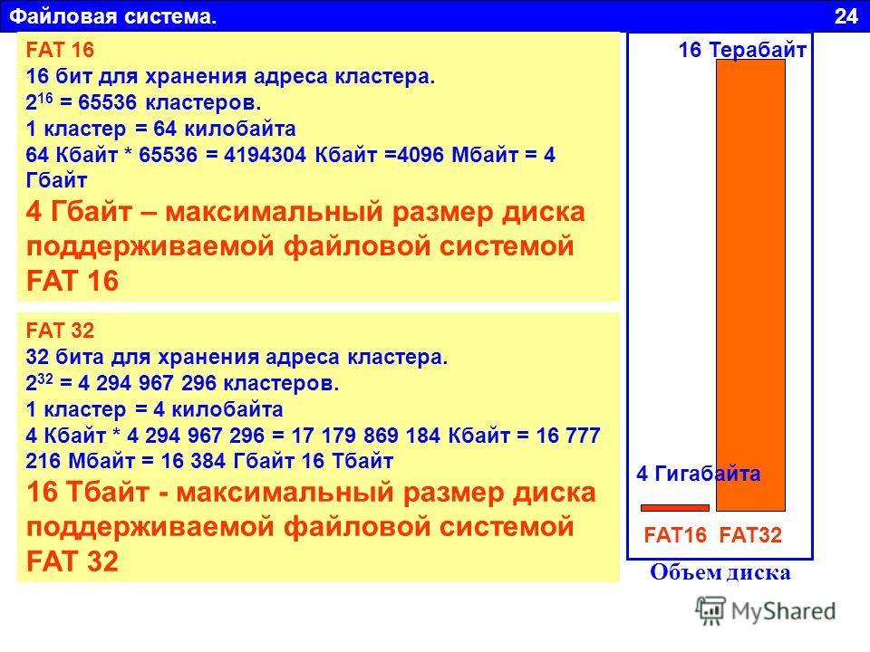 Файловая система. 24 FAT 16 16 бит для хранения адреса кластера. 2 16 = 65536 кластеров. 1 кластер = 64 килобайта 64 Кбайт * 65536 = 4194304 Кбайт =4096 Мбайт = 4 Гбайт 4 Гбайт – максимальный размер диска поддерживаемой файловой системой FAT 16 FAT 3