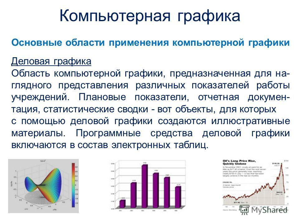 Деловая графика Область компьютерной графики, предназначенная для на- глядного представления различных показателей работы учреждений. Плановые показатели, отчетная докумен- тация, статистические сводки - вот объекты, для которых с помощью деловой гра