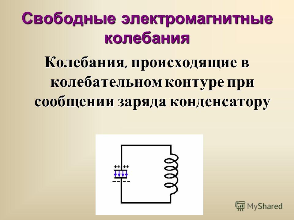 Свободные электромагнитные колебания Колебания, происходящие в колебательном контуре при сообщении заряда конденсатору