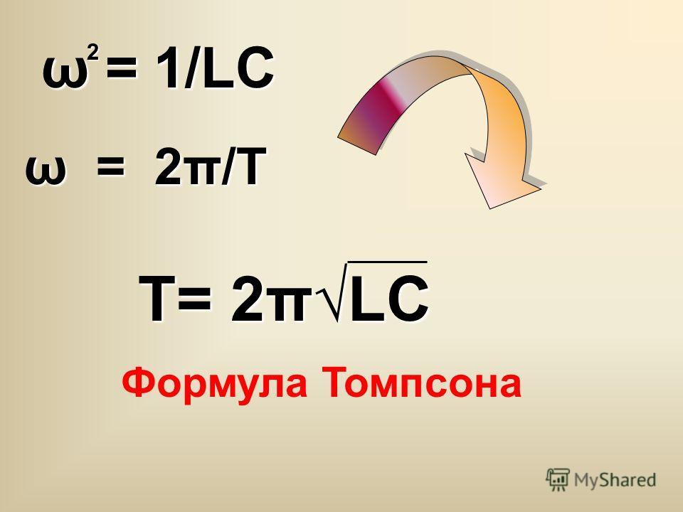 ω = 1/LC 2 Т= 2πLC Формула Томпсона ω = 2π/T