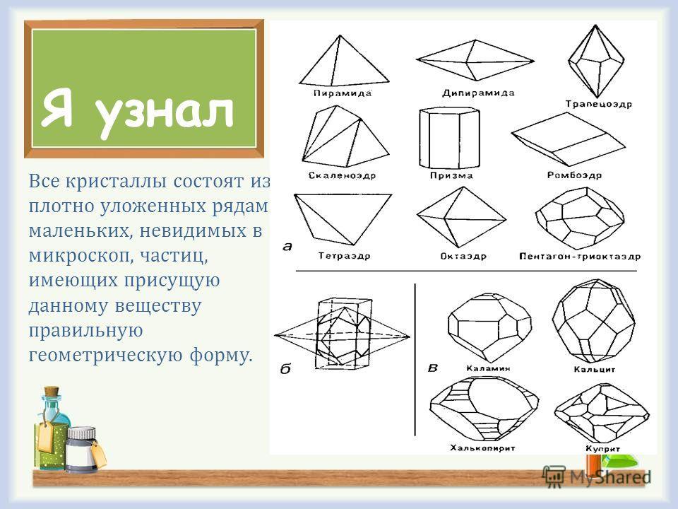 Я узнал Все кристаллы состоят из плотно уложенных рядами маленьких, невидимых в микроскоп, частиц, имеющих присущую данному веществу правильную геометрическую форму.
