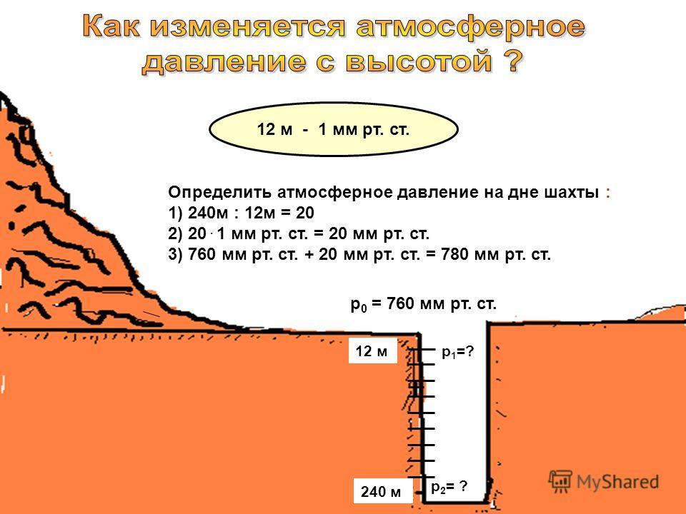 р 0 = 760 мм рт. ст. 12 м 240 м 12 м - 1 мм рт. ст. Определить атмосферное давление на дне шахты : 1) 240м : 12м = 20 2) 20. 1 мм рт. ст. = 20 мм рт. ст. 3) 760 мм рт. ст. + 20 мм рт. ст. = 780 мм рт. ст. р 1 =? р 2 = ?