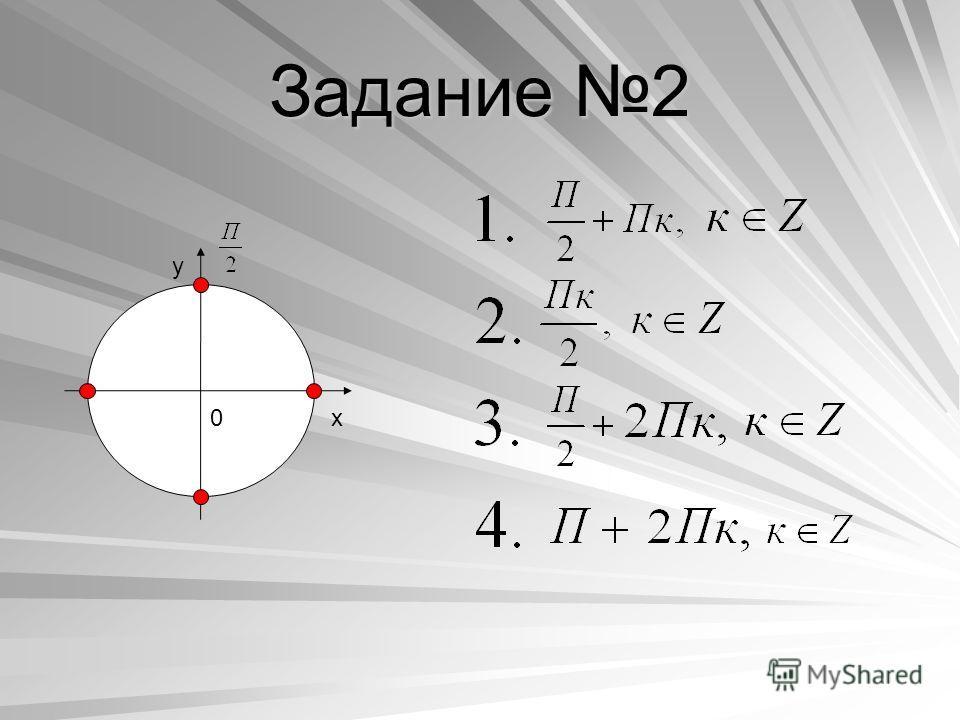 Задание 2 y x0