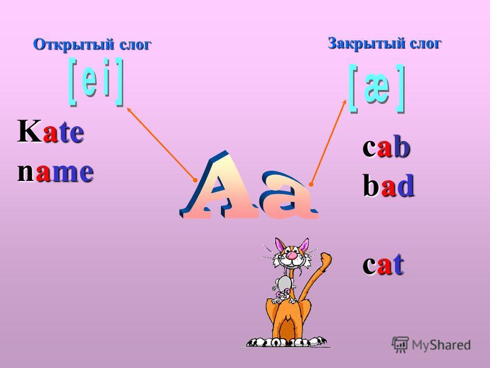 Открытый слог Закрытый слог Kate name cabcabbadbadcatcatcabcabbadbadcatcat