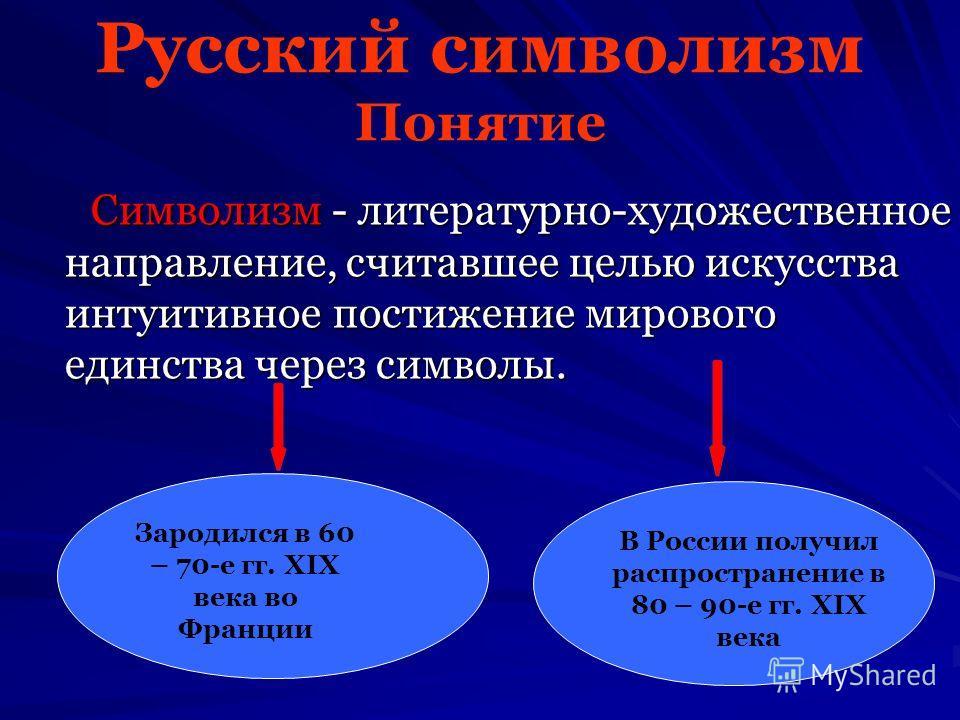 Русский символизм Понятие Символизм - литературно-художественное направление, считавшее целью искусства интуитивное постижение мирового единства через символы. Символизм - литературно-художественное направление, считавшее целью искусства интуитивное