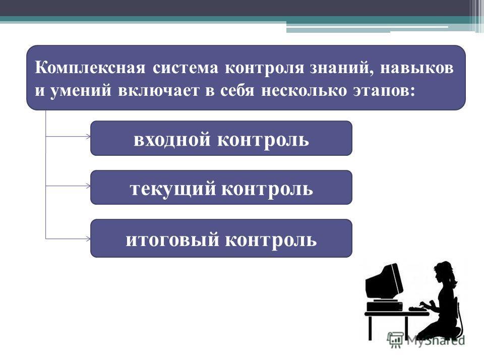 Комплексная система контроля знаний, навыков и умений включает в себя несколько этапов: входной контроль текущий контроль итоговый контроль