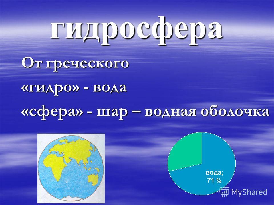 гидросфера От греческого «гидро» - вода «сфера» - шар – водная оболочка