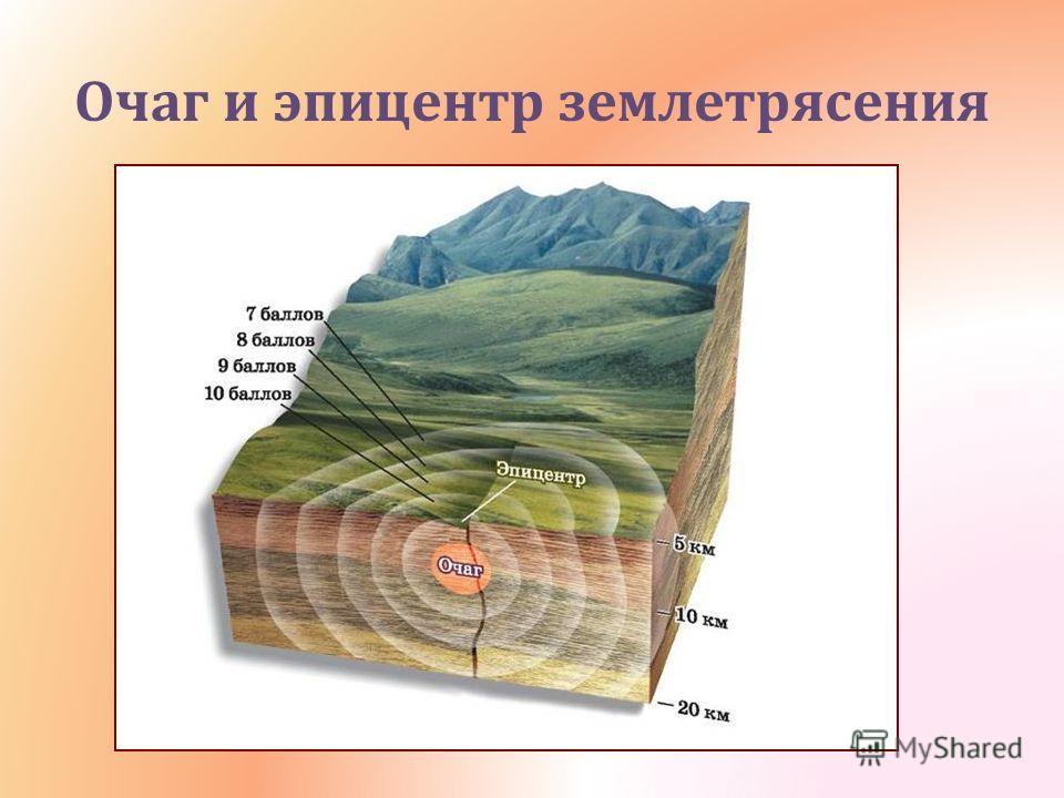 Очаг и эпицентр землетрясения