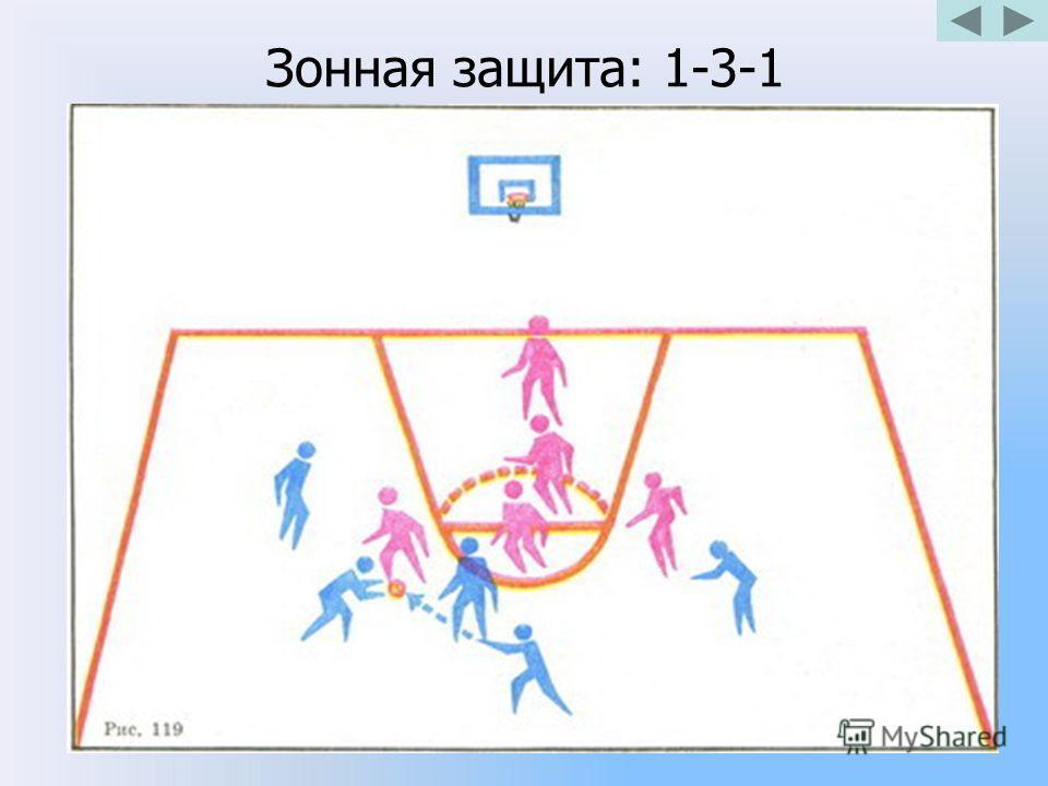 Зонная защита: 1-3-1