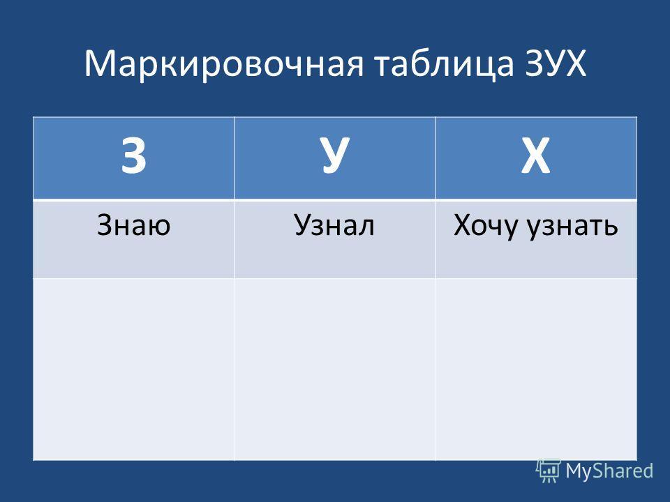 Маркировочная таблица ЗУХ ЗУХ ЗнаюУзналХочу узнать