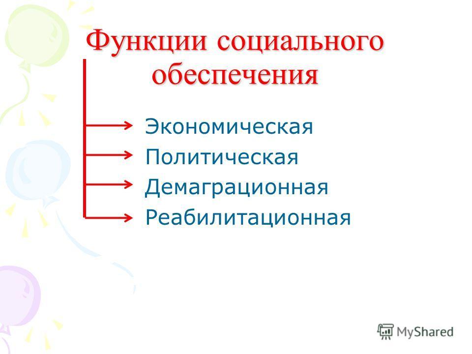 Функции социального обеспечения Экономическая Политическая Демаграционная Реабилитационная