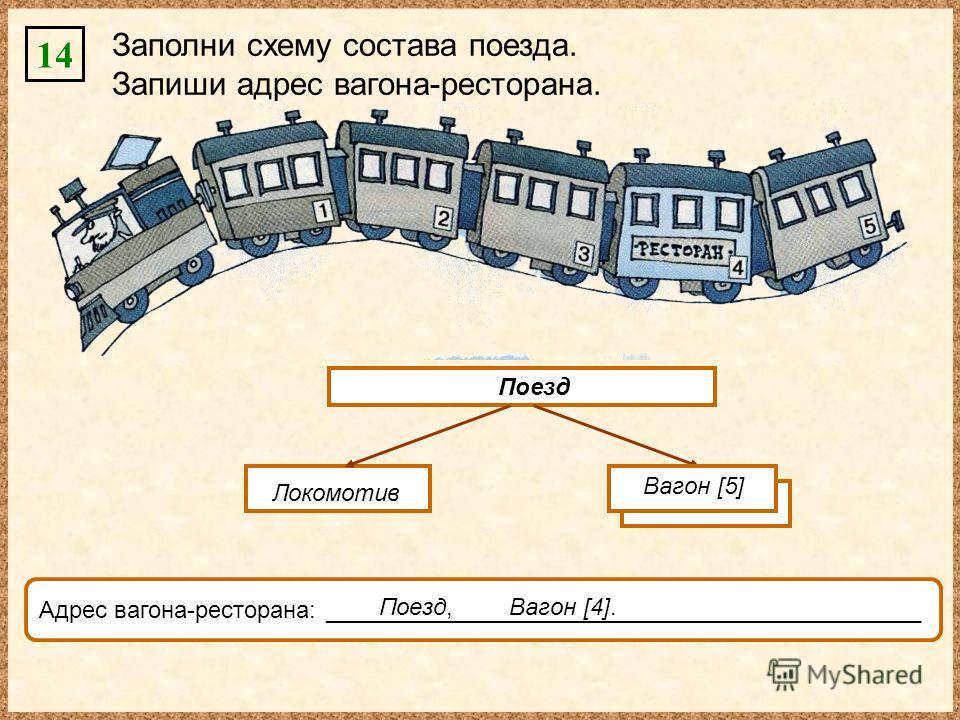 14 Заполни схему состава поезда. Запиши адрес вагона-ресторана. Адрес вагона-ресторана: _____________________________________________ Поезд, Вагон [5] Вагон [4]. Поезд Локомотив