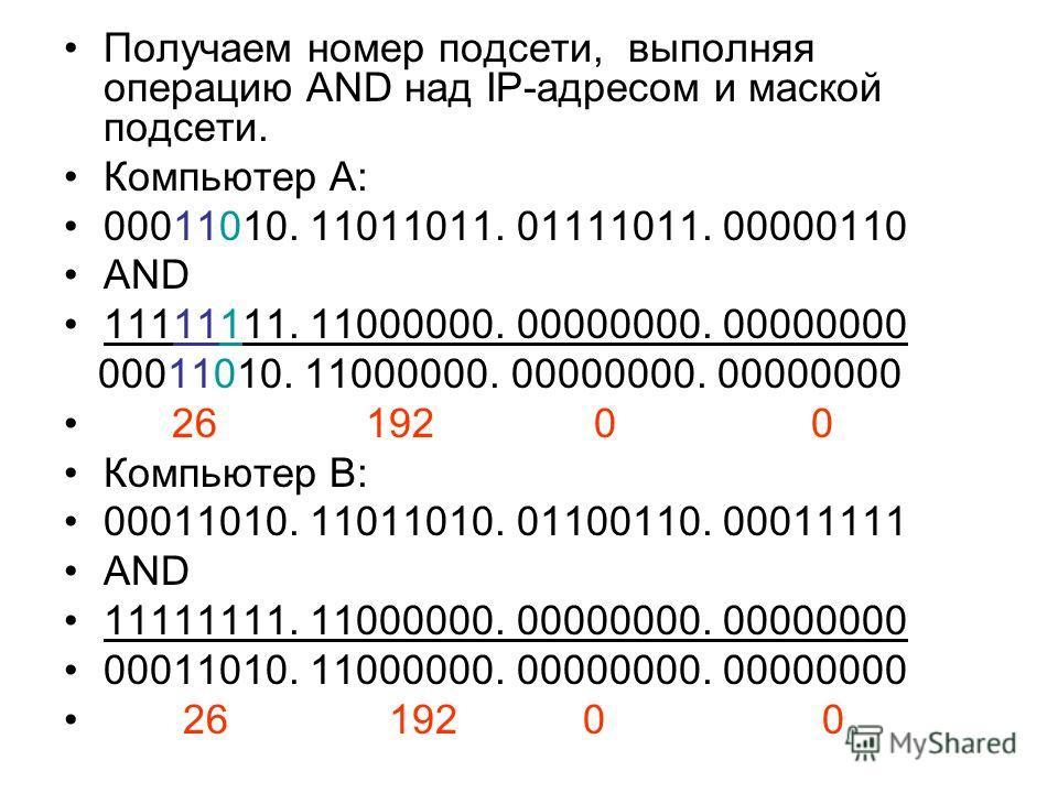 Получаем номер подсети, выполняя операцию AND над IP-адресом и маской подсети. Компьютер А: 00011010. 11011011. 01111011. 00000110 AND 11111111. 11000000. 00000000. 00000000 00011010. 11000000. 00000000. 00000000 26 192 0 0 Компьютер В: 00011010. 110
