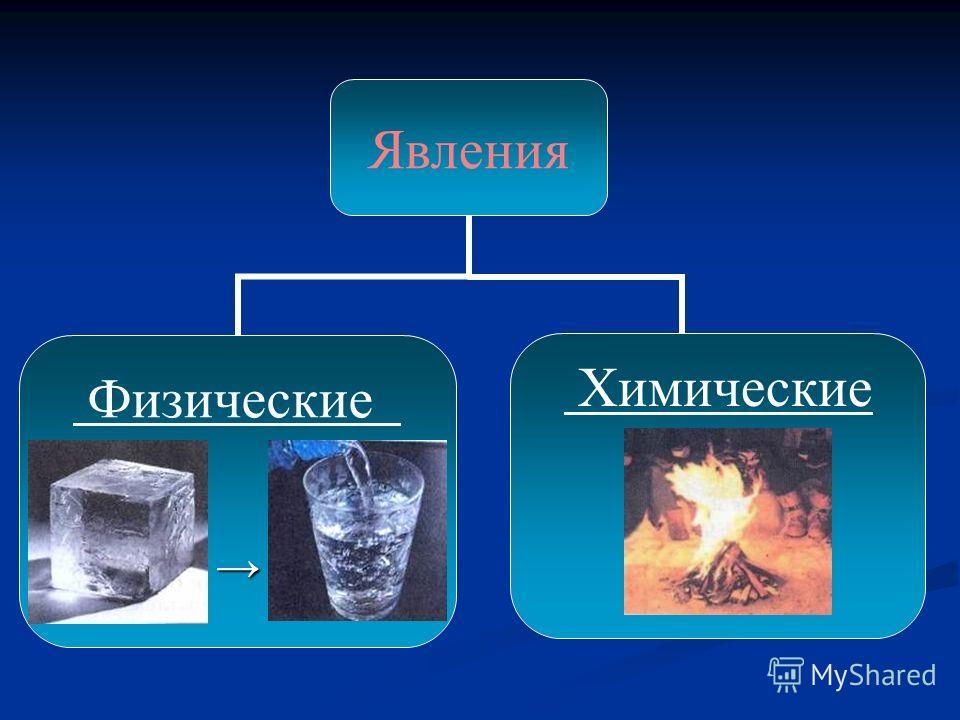 План урока 1 физические и химические
