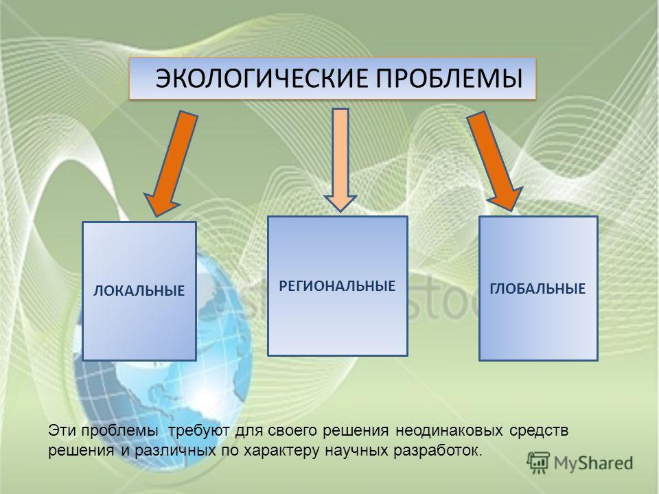 Презентация на тему Экология Экологические проблемы  7 ЭКОЛОГИЧЕСКИЕ ПРОБЛЕМЫ