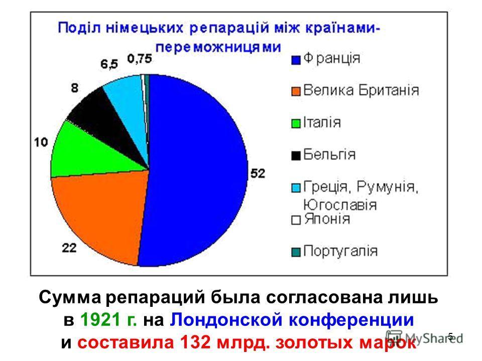 5 Сумма репараций была согласована лишь в 1921 г. на Лондонской конференции и составила 132 млрд. золотых марок