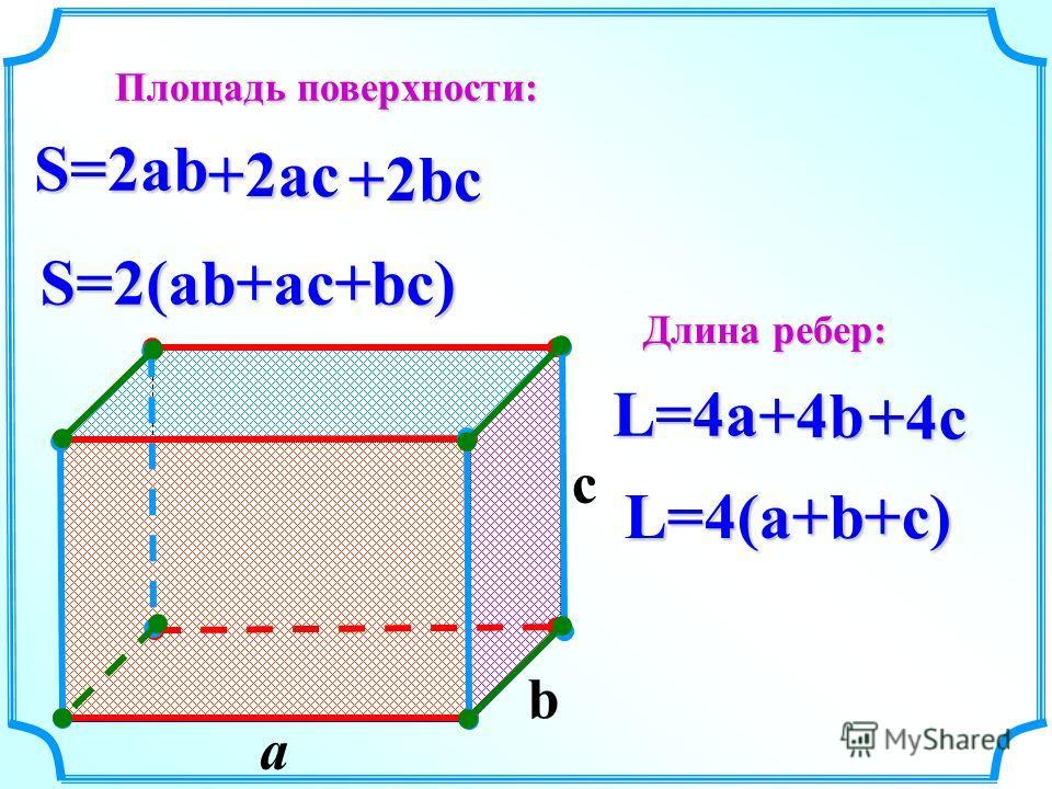 a c S=2ab S=2(ab+ac+bc) L=4(a+b+c) L=4a b Площадь поверхности: Площадь поверхности: Длина ребер: +2bc +2ac +4b +4c