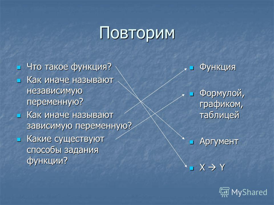 x12345678 y246810121416 Y=2x