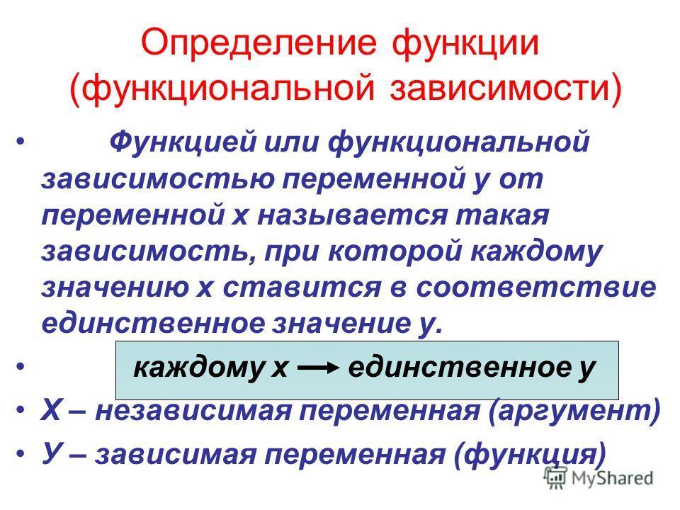 ФУНКЦИЯ Урок алгебры в 7 классе Учитель Перевалова Л.Г.