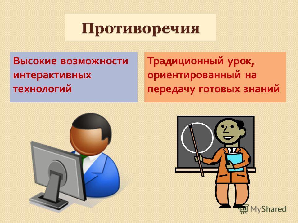 Противоречия Высокие возможности интерактивных технологий Традиционный урок, ориентированный на передачу готовых знаний