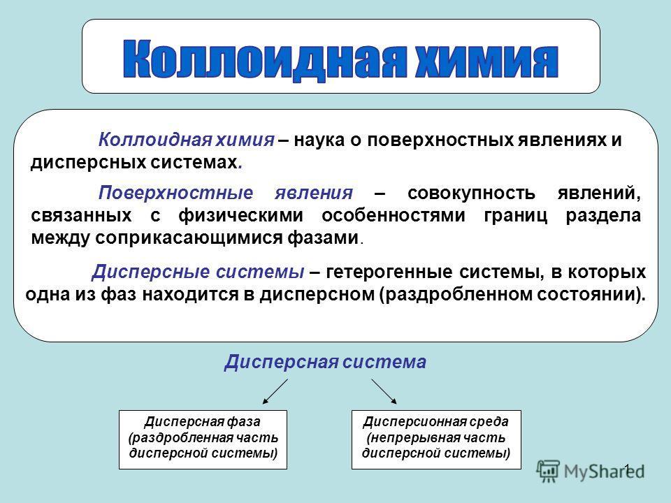 1 Дисперсная система Дисперсная фаза (раздробленная часть дисперсной системы) Дисперсионная среда (непрерывная часть дисперсной системы) Коллоидная химия – наука о поверхностных явлениях и дисперсных системах. Дисперсные системы – гетерогенные систем