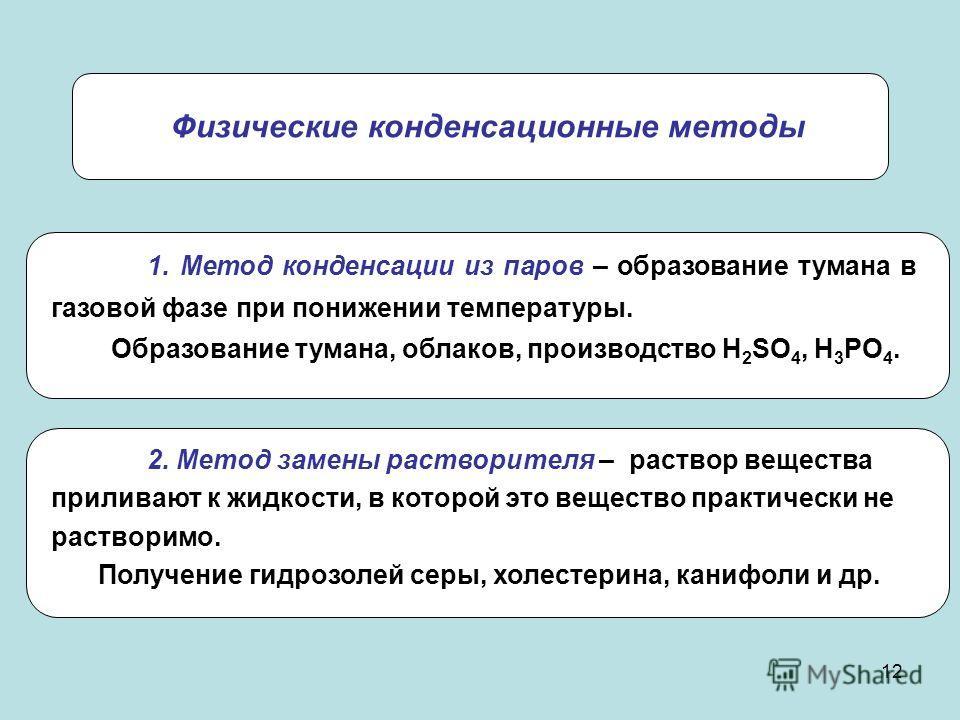 12 1. Метод конденсации из паров – образование тумана в газовой фазе при понижении температуры. Образование тумана, облаков, производство H 2 SO 4, H 3 PO 4. Физические конденсационные методы 2. Метод замены растворителя – раствор вещества приливают