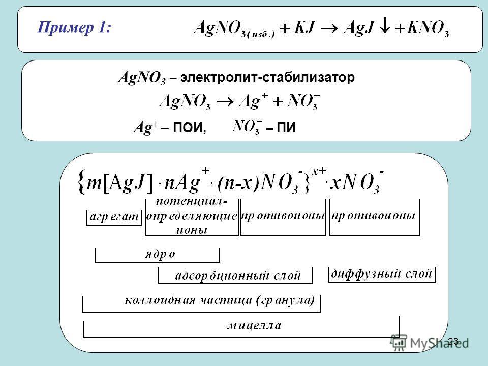 23 Пример 1: AgNO 3 – электролит-стабилизатор Ag + – ПОИ, – ПИ