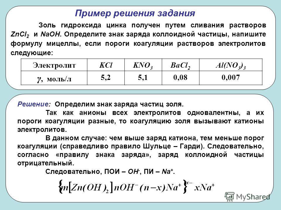 27 Пример решения задания Золь гидроксида цинка получен путем сливания растворов ZnCl 2 и NaOH. Определите знак заряда коллоидной частицы, напишите формулу мицеллы, если пороги коагуляции растворов электролитов следующие: ЭлектролитKClKNO 3 BaCl 2 Al