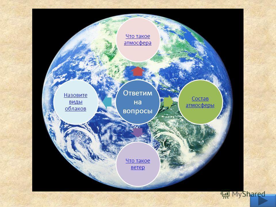 Ответим на вопросы Что такое атмосфера Состав атмосферы Что такое ветер Назовите виды облаков
