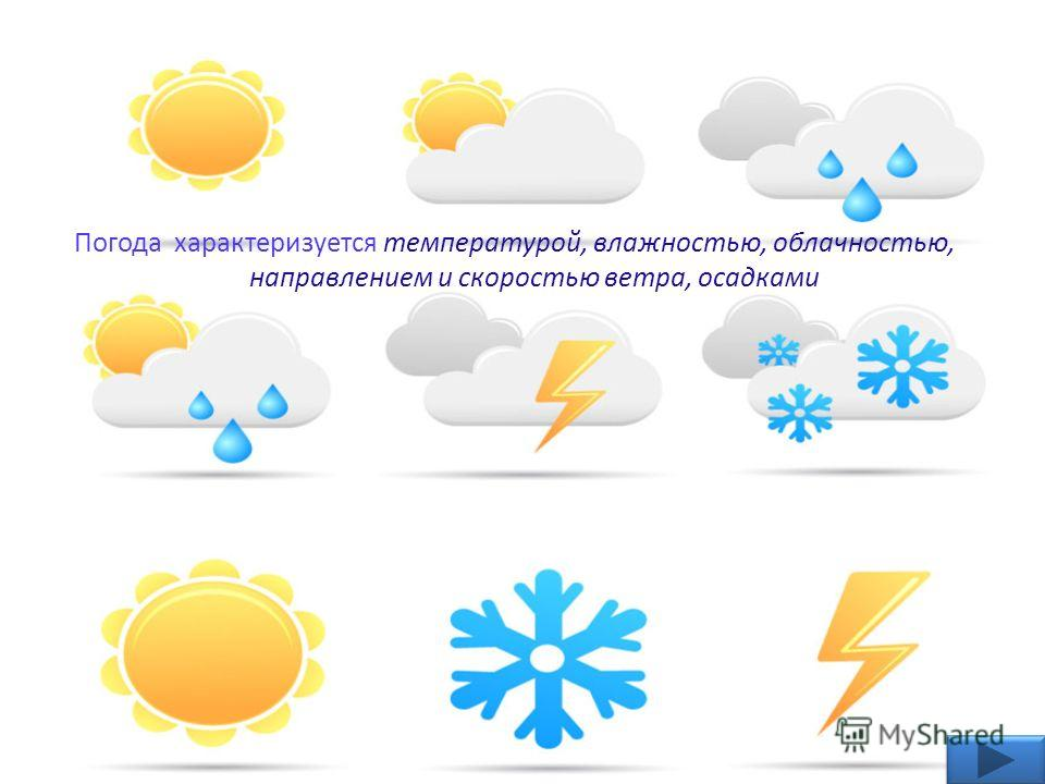 Погода характеризуется температурой, влажностью, облачностью, направлением и скоростью ветра, осадками