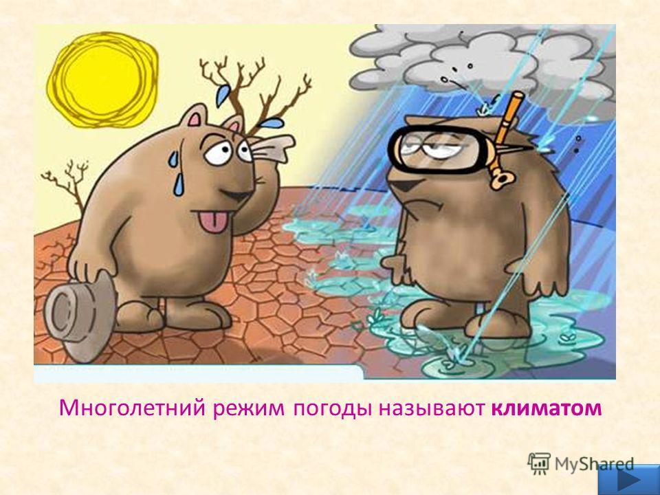 Многолетний режим погоды называют климатом