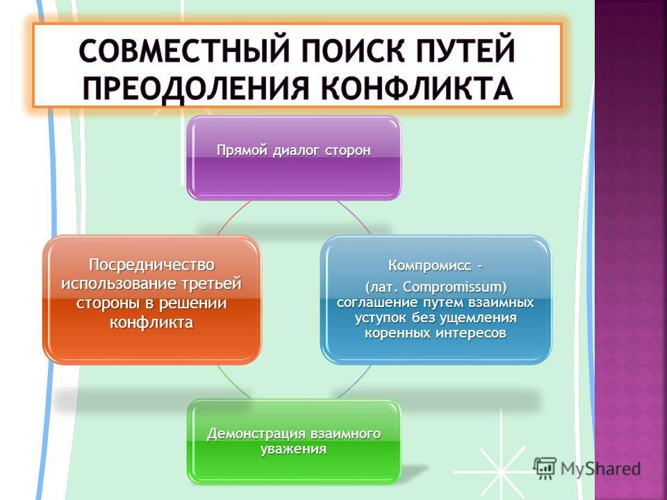 Прямой диалог сторон Компромисс - (лат. Compromissum) соглашение путем взаимных уступок без ущемления коренных интересов Демонстрация взаимного уважения Посредничество использование третьей стороны в решении конфликта