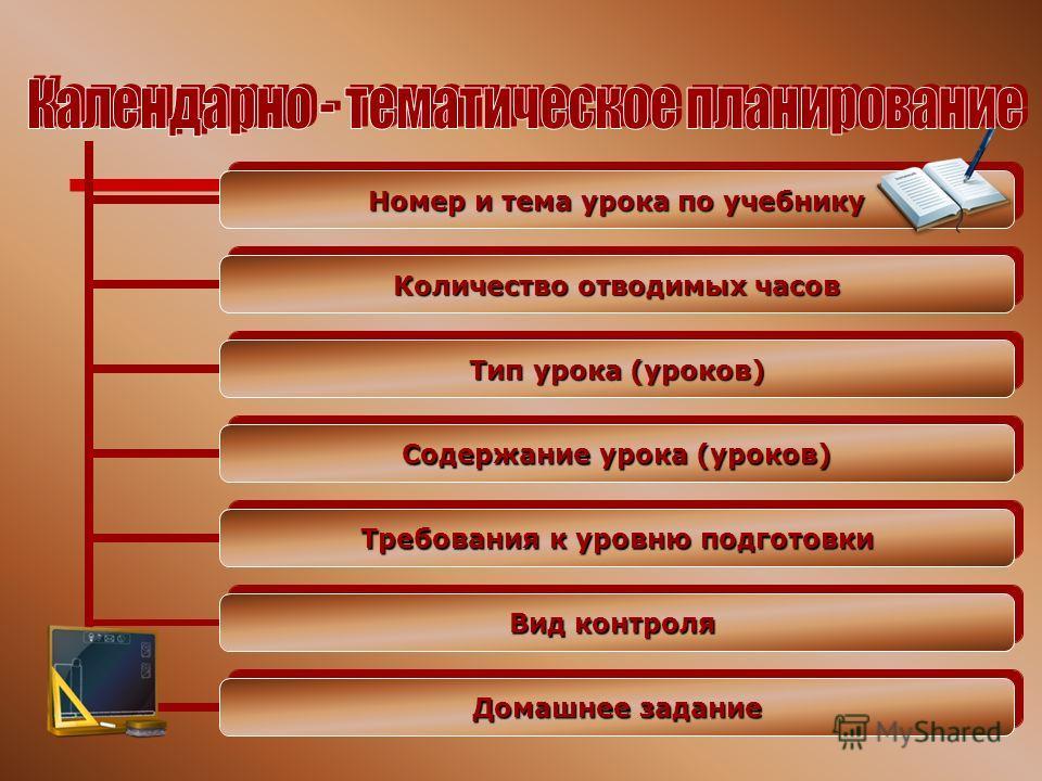 Номер и тема урока по учебнику Количество отводимых часов Тип урока (уроков) Содержание урока (уроков) Требования к уровню подготовки Вид контроля Домашнее задание