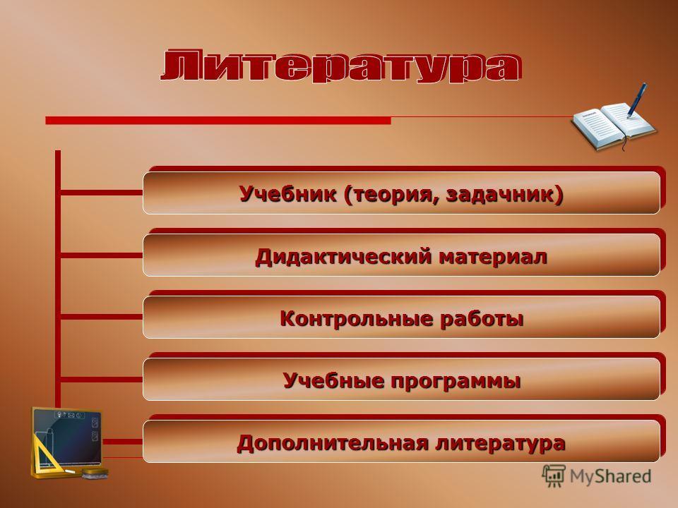 Учебник (теория, задачник) Дидактический материал Контрольные работы Учебные программы Дополнительная литература