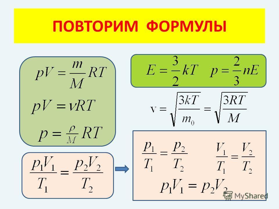 ПОВТОРИМ ФОРМУЛЫ