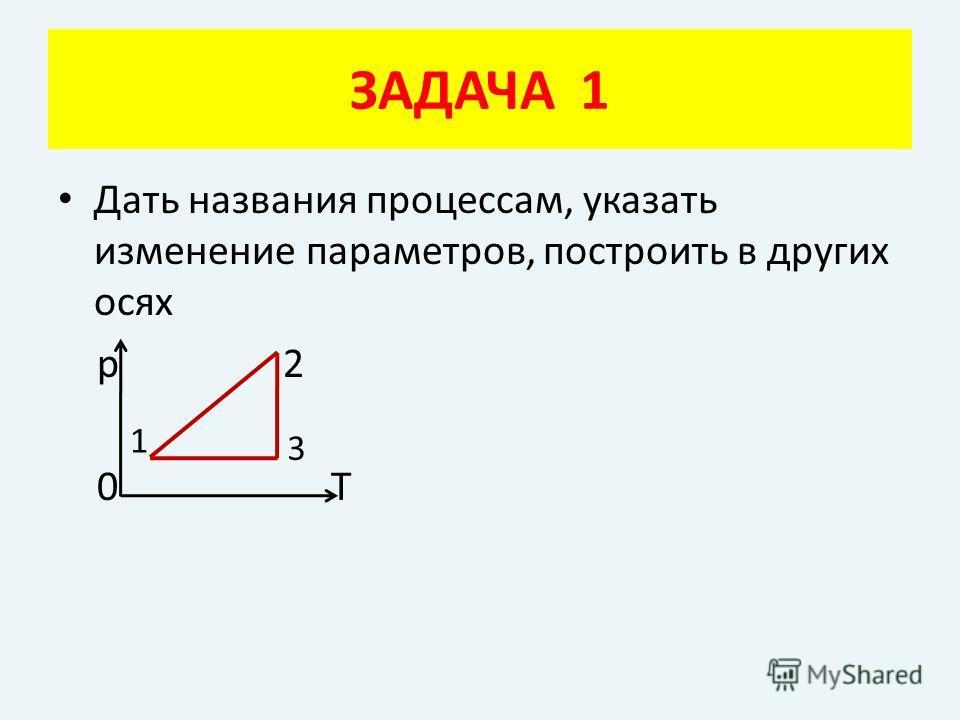 ЗАДАЧА 1 Дать названия процессам, указать изменение параметров, построить в других осях р 2 0 Т 1 3