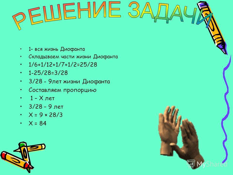 1- вся жизнь Диофанта Складываем части жизни Диофанта 1/6+1/12+1/7+1/2=25/28 1-25/28=3/28 3/28 - 9лет жизни Диофанта Составляем пропорцию 1 – X лет 3/28 – 9 лет X = 9 × 28/3 X = 84