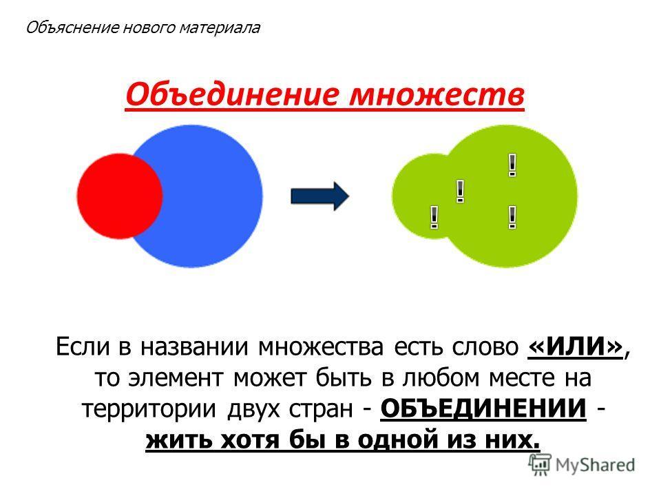 Объединение множеств Если в названии множества есть слово «ИЛИ», то элемент может быть в любом месте на территории двух стран - ОБЪЕДИНЕНИИ - жить хотя бы в одной из них. Объяснение нового материала