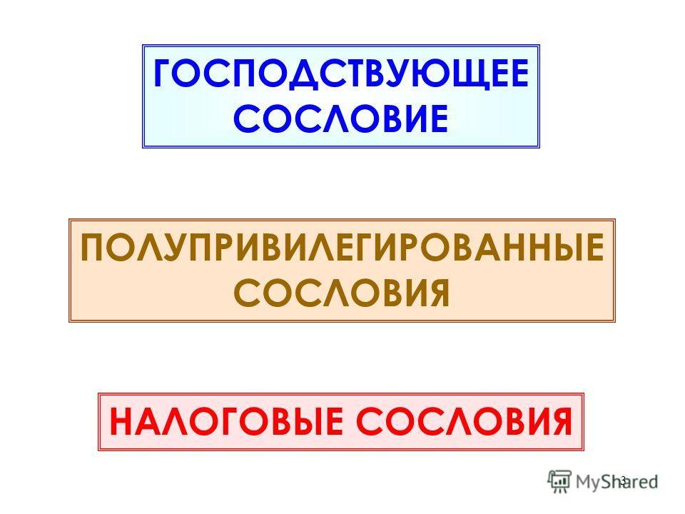 3 ГОСПОДСТВУЮЩЕЕ СОСЛОВИЕ ПОЛУПРИВИЛЕГИРОВАННЫЕ СОСЛОВИЯ НАЛОГОВЫЕ СОСЛОВИЯ