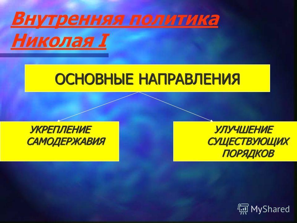 Внутренняя политика Николая I ОСНОВНЫЕ НАПРАВЛЕНИЯ УКРЕПЛЕНИЕ САМОДЕРЖАВИЯ УЛУЧШЕНИЕ СУЩЕСТВУЮЩИХ ПОРЯДКОВ
