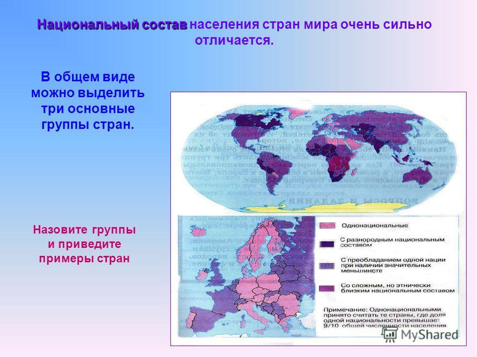 Национальный состав Национальный состав населения стран мира очень сильно отличается. В общем виде можно выделить три основные группы стран. Назовите группы и приведите примеры стран