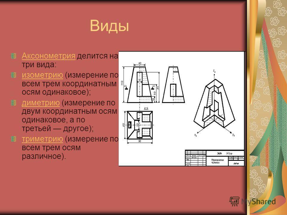 Виды АксонометрияАксонометрия делится на три вида: изометриюизометрию (измерение по всем трем координатным осям одинаковое); диметриюдиметрию (измерение по двум координатным осям одинаковое, а по третьей другое); триметриютриметрию (измерение по всем