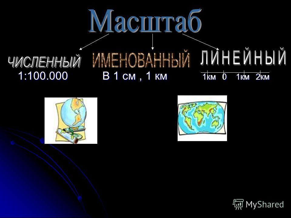 1:100.000 В 1 см, 1 км 1км 0 1км 2км