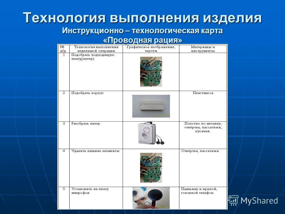 Технология выполнения изделия Инструкционно – технологическая карта «Проводная рация»